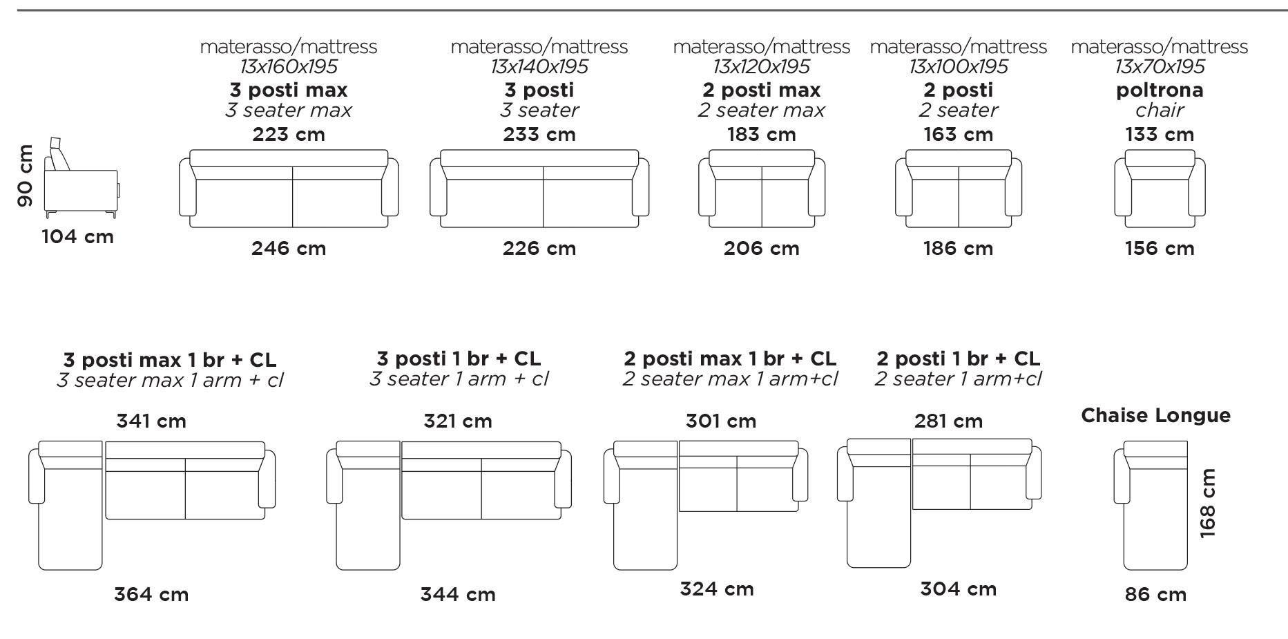 Divano letto 2 posti dimensioni casamia idea di immagine - Divano angolare piccole dimensioni ...